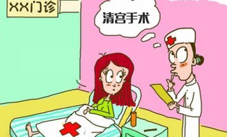清宫手术费用