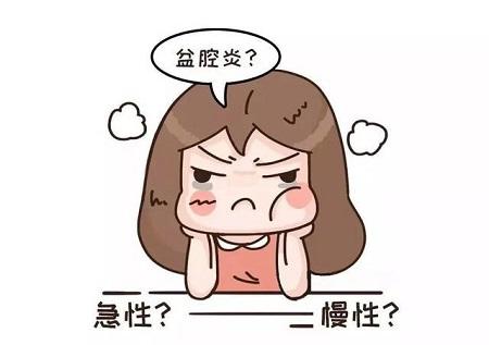 盆腔炎的病因